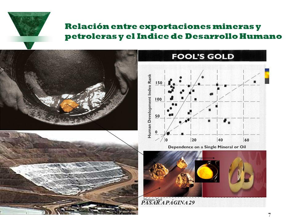 Relación entre exportaciones mineras y petroleras y el Indice de Desarrollo Humano
