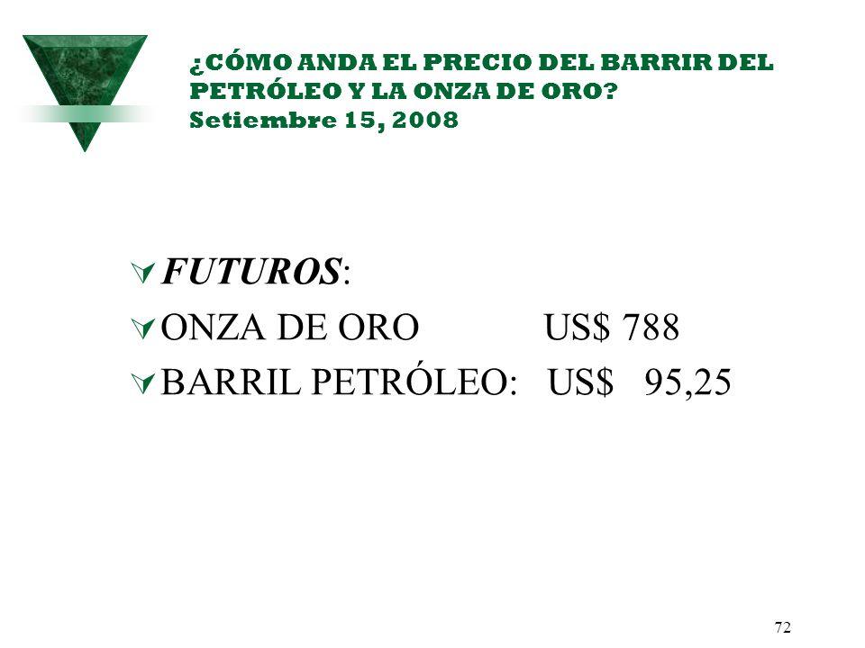 FUTUROS: ONZA DE ORO US$ 788 BARRIL PETRÓLEO: US$ 95,25
