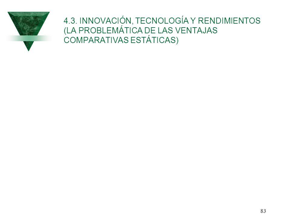4.3. INNOVACIÓN, TECNOLOGÍA Y RENDIMIENTOS (LA PROBLEMÁTICA DE LAS VENTAJAS COMPARATIVAS ESTÁTICAS)