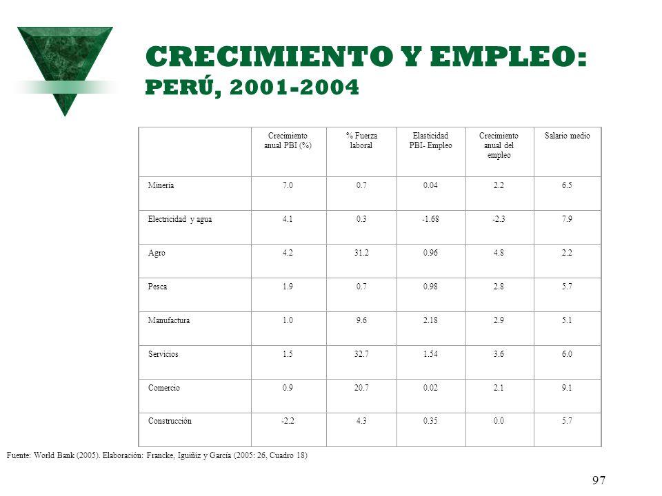 CRECIMIENTO Y EMPLEO: PERÚ, 2001-2004