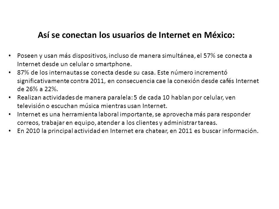 Así se conectan los usuarios de Internet en México:
