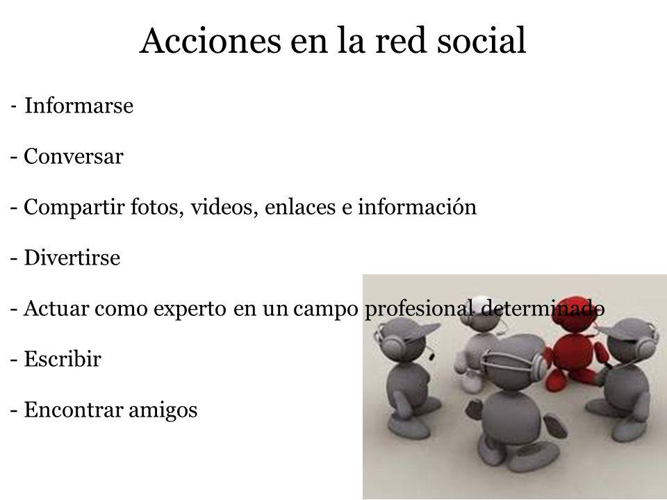 Acciones en la red social
