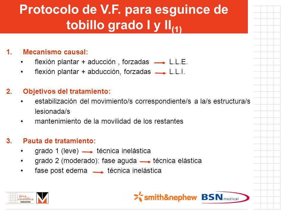Protocolo de V.F. para esguince de tobillo grado I y II(1)