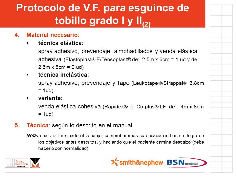 Protocolo de V.F. para esguince de tobillo grado I y II(2)