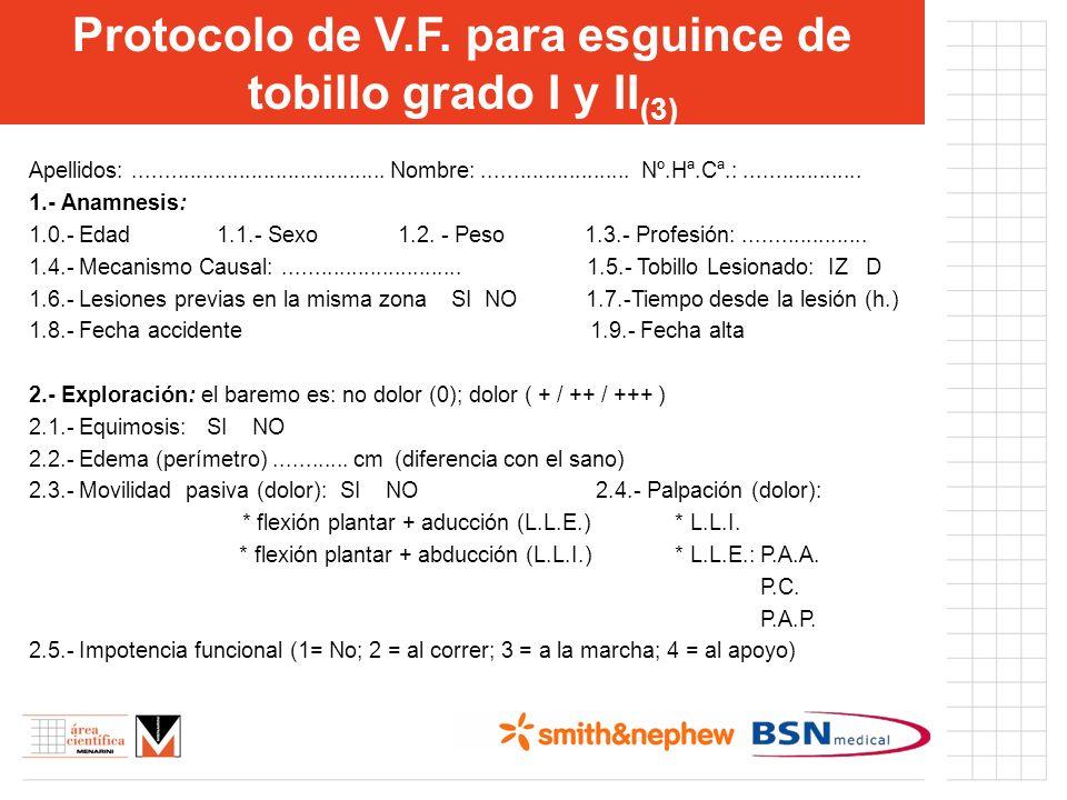 Protocolo de V.F. para esguince de tobillo grado I y II(3)