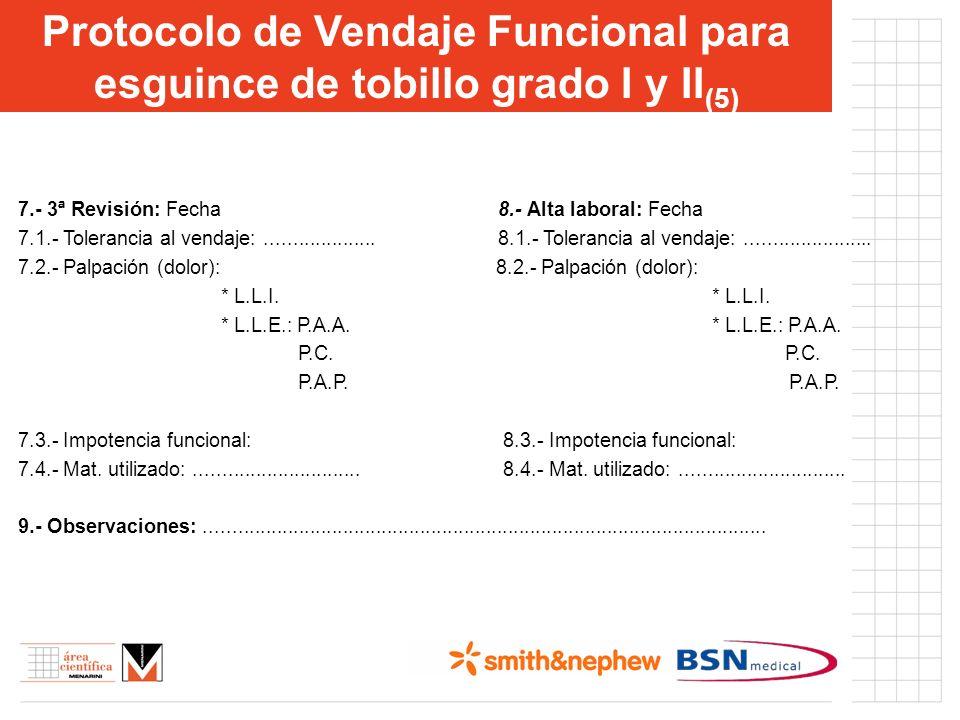 Protocolo de Vendaje Funcional para esguince de tobillo grado I y II(5)