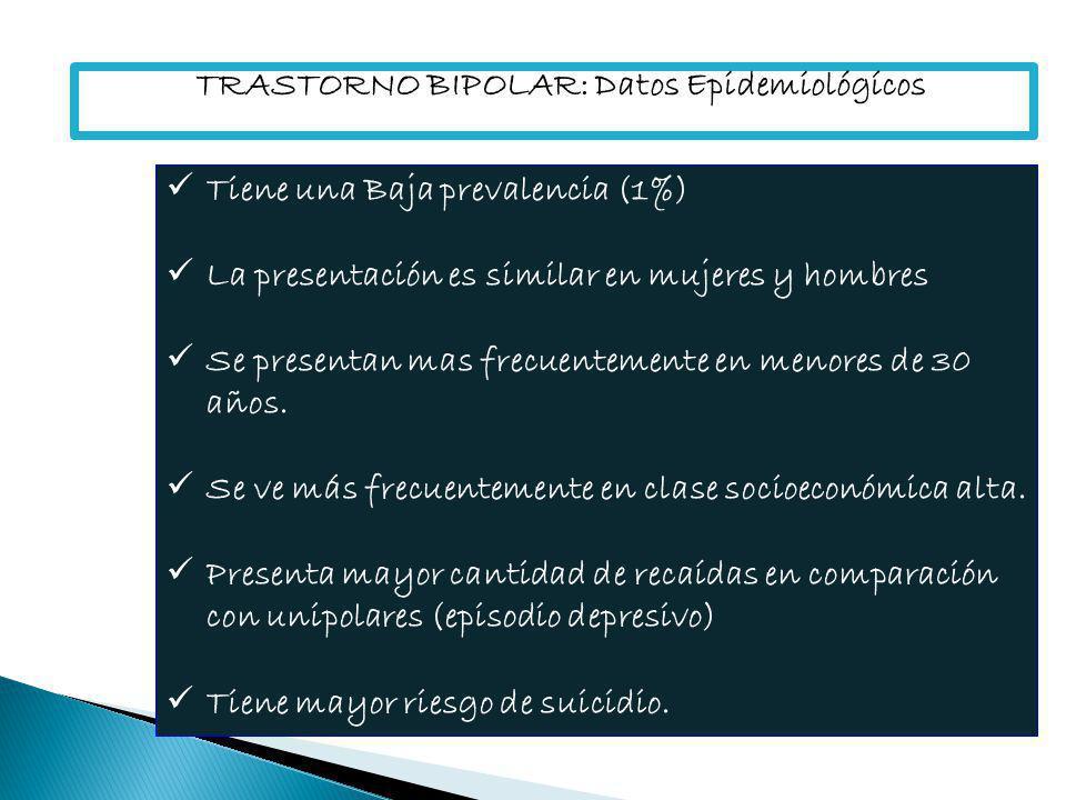 TRASTORNO BIPOLAR: Datos Epidemiológícos