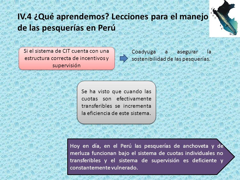 IV.4 ¿Qué aprendemos Lecciones para el manejo de las pesquerías en Perú