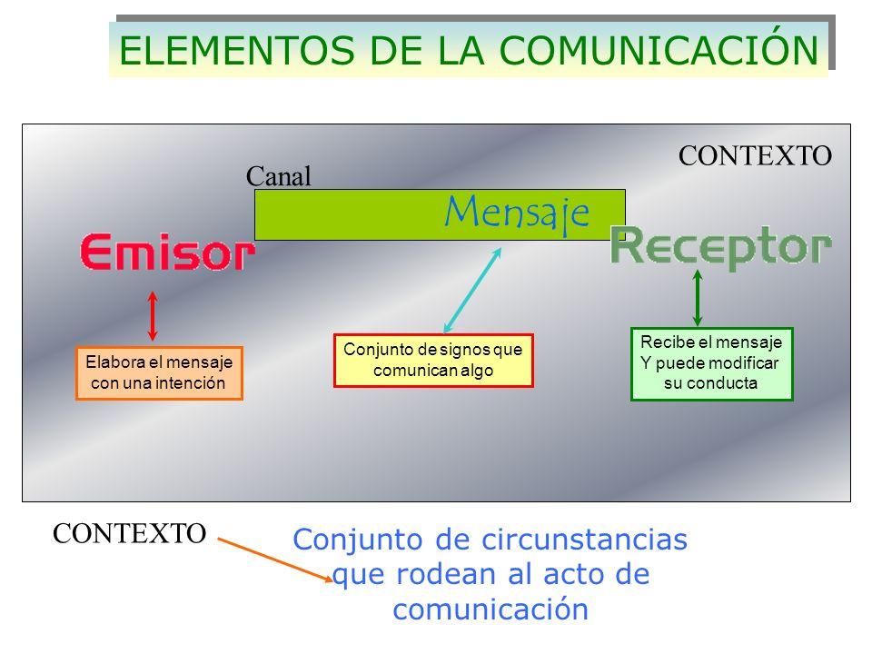 Conjunto de circunstancias que rodean al acto de comunicación