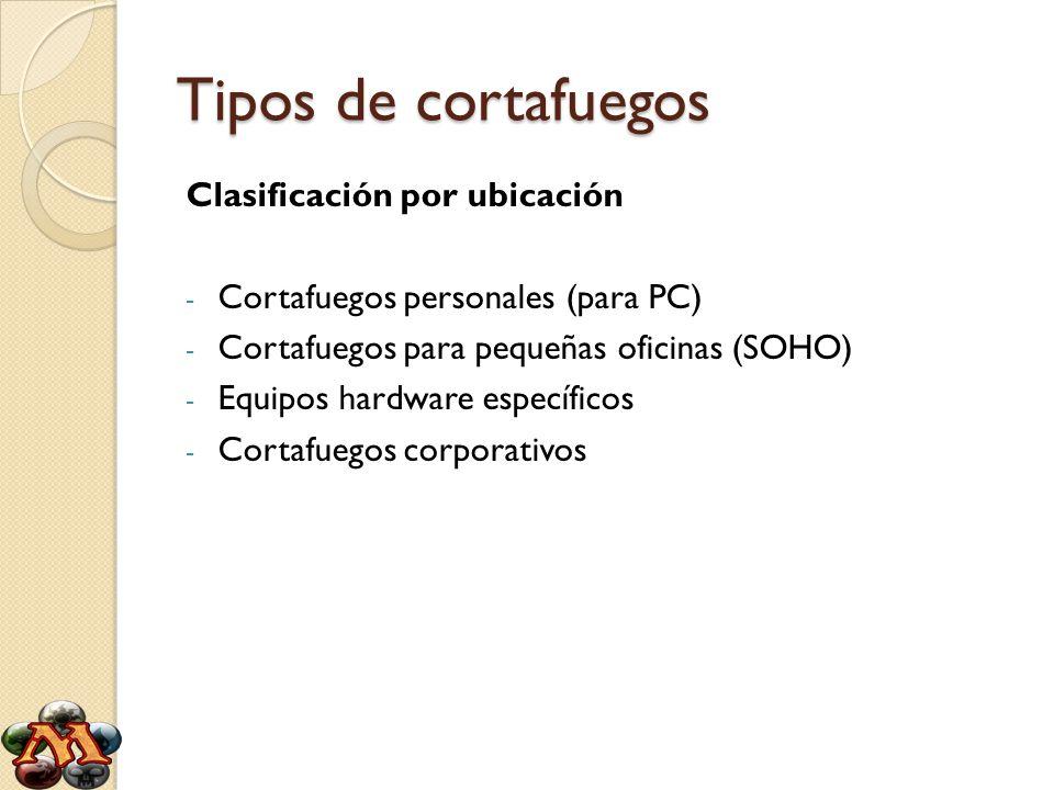 Tipos de cortafuegos Clasificación por ubicación