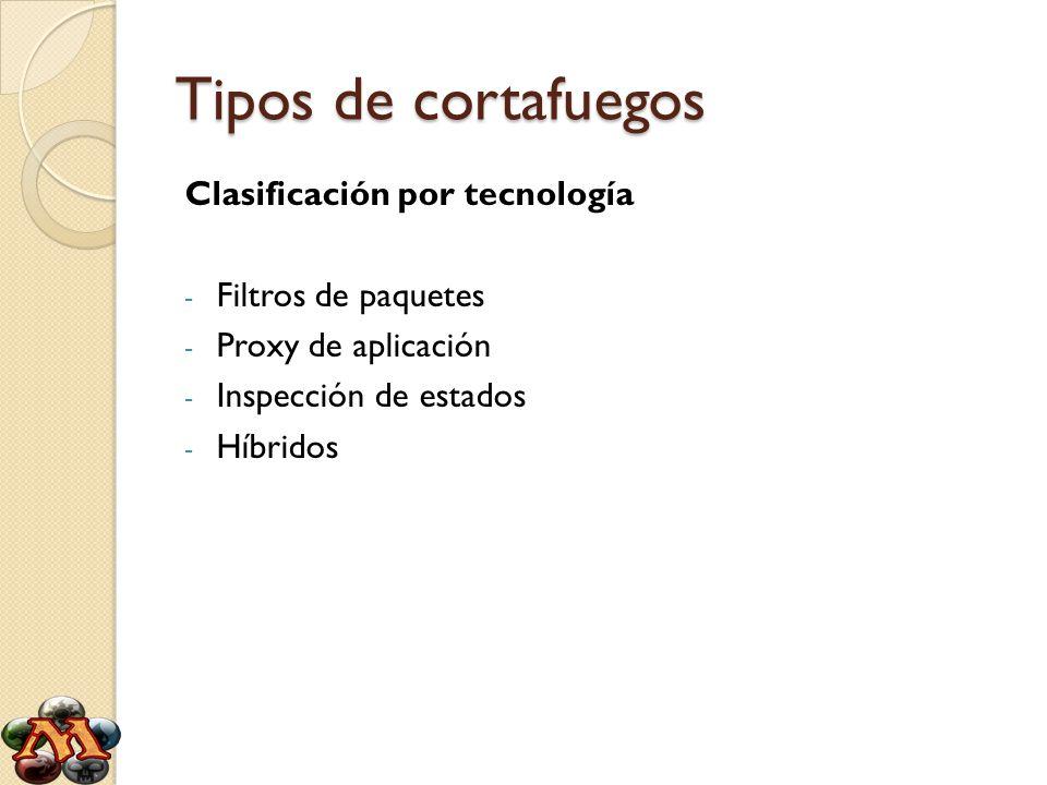 Tipos de cortafuegos Clasificación por tecnología Filtros de paquetes
