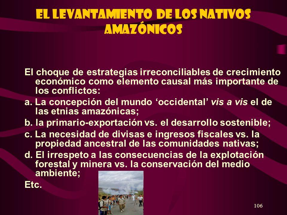 El levantamiento de los nativos amazónicos