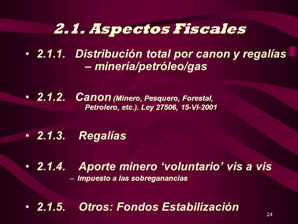 2.1. Aspectos Fiscales 2.1.1. Distribución total por canon y regalías – minería/petróleo/gas.