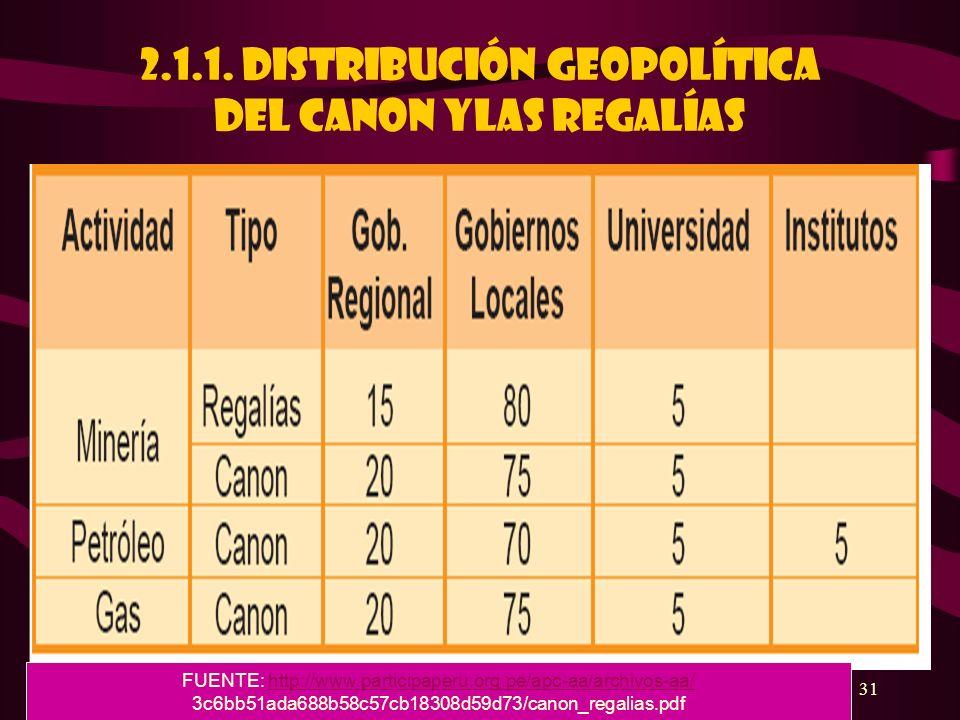2.1.1. DISTRIBUCIÓN GEOPOLÍTICA DEL CANON YLAS REGALÍAS