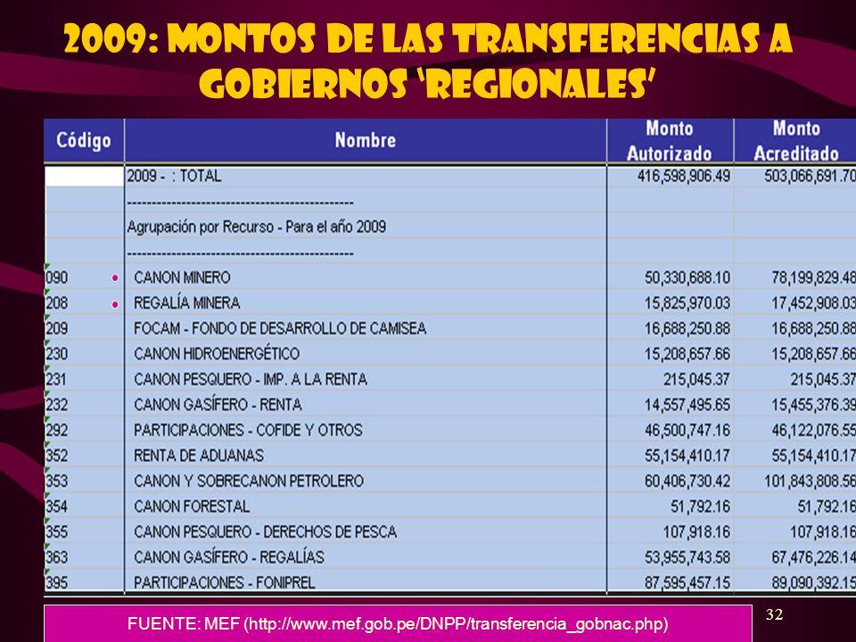 2009: MONTOS DE LAS TRANSFERENCIAS A GOBIERNOS 'REGIONALES'
