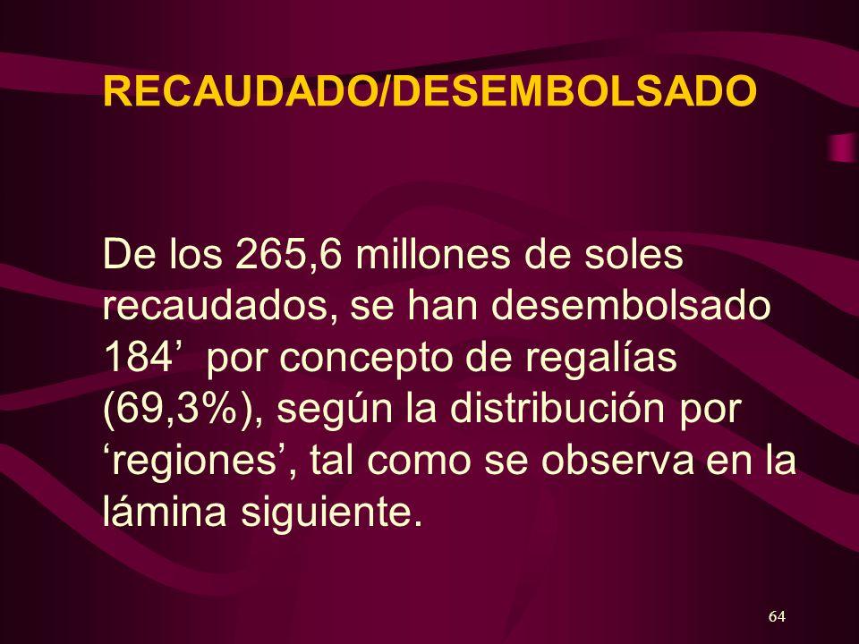 RECAUDADO/DESEMBOLSADO