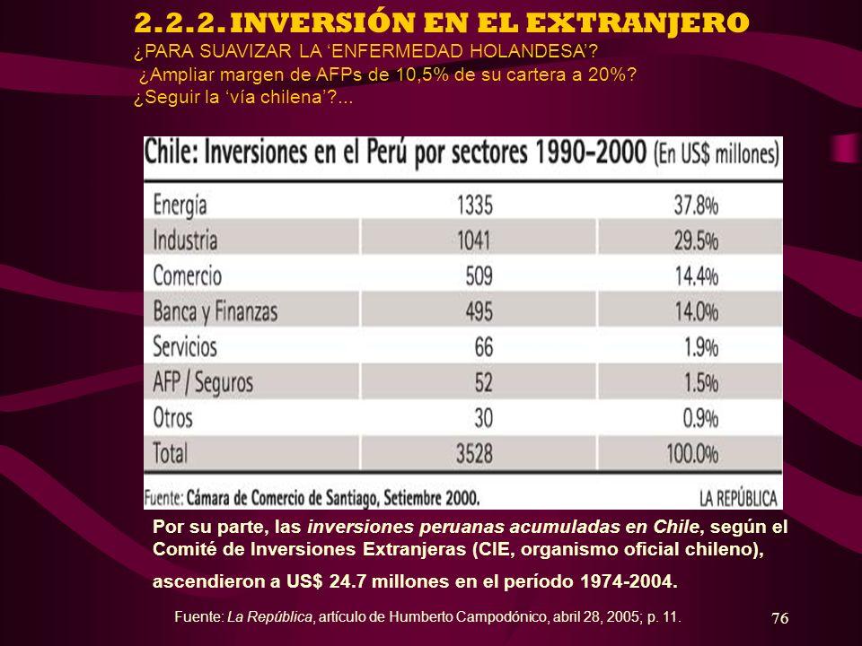 2.2.2. INVERSIÓN EN EL EXTRANJERO ¿PARA SUAVIZAR LA 'ENFERMEDAD HOLANDESA' ¿Ampliar margen de AFPs de 10,5% de su cartera a 20%