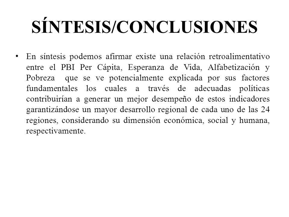SÍNTESIS/CONCLUSIONES