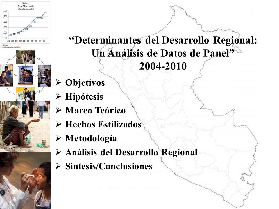 Determinantes del Desarrollo Regional: