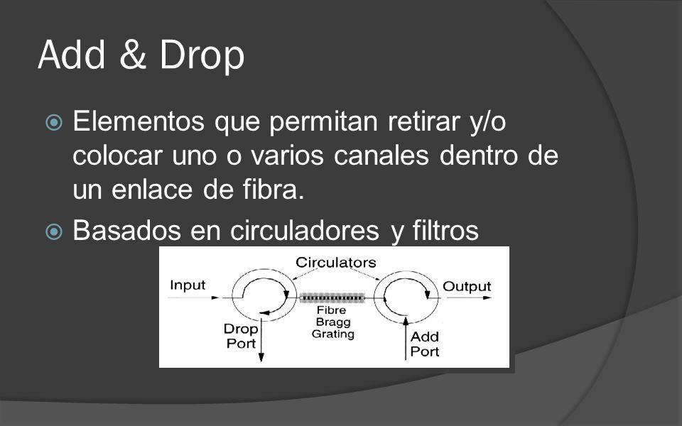 Add & Drop Elementos que permitan retirar y/o colocar uno o varios canales dentro de un enlace de fibra.