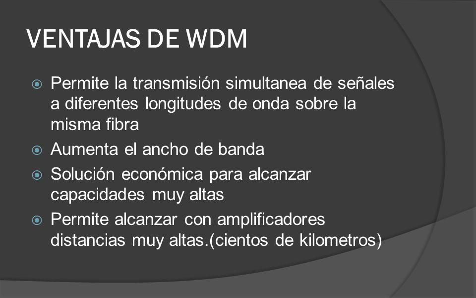 VENTAJAS DE WDM Permite la transmisión simultanea de señales a diferentes longitudes de onda sobre la misma fibra.