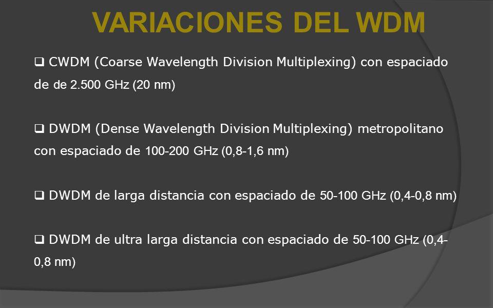 VARIACIONES DEL WDM CWDM (Coarse Wavelength Division Multiplexing) con espaciado de de 2.500 GHz (20 nm)