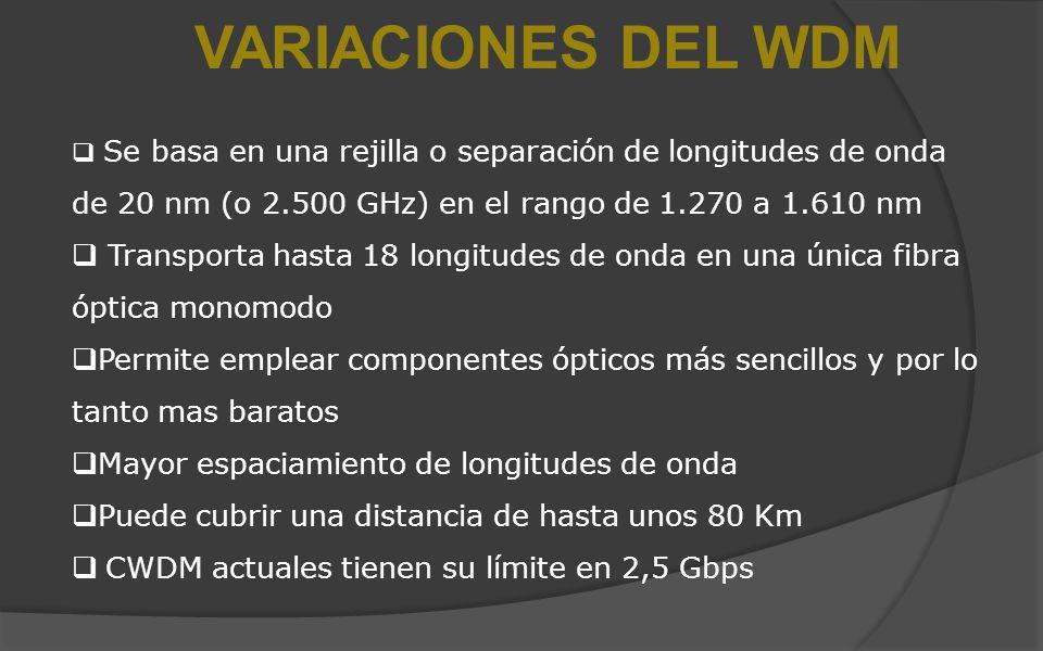 VARIACIONES DEL WDM Se basa en una rejilla o separación de longitudes de onda de 20 nm (o 2.500 GHz) en el rango de 1.270 a 1.610 nm.