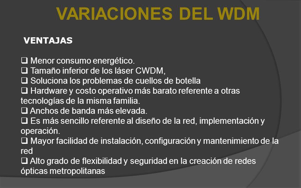 VARIACIONES DEL WDM VENTAJAS Menor consumo energético.
