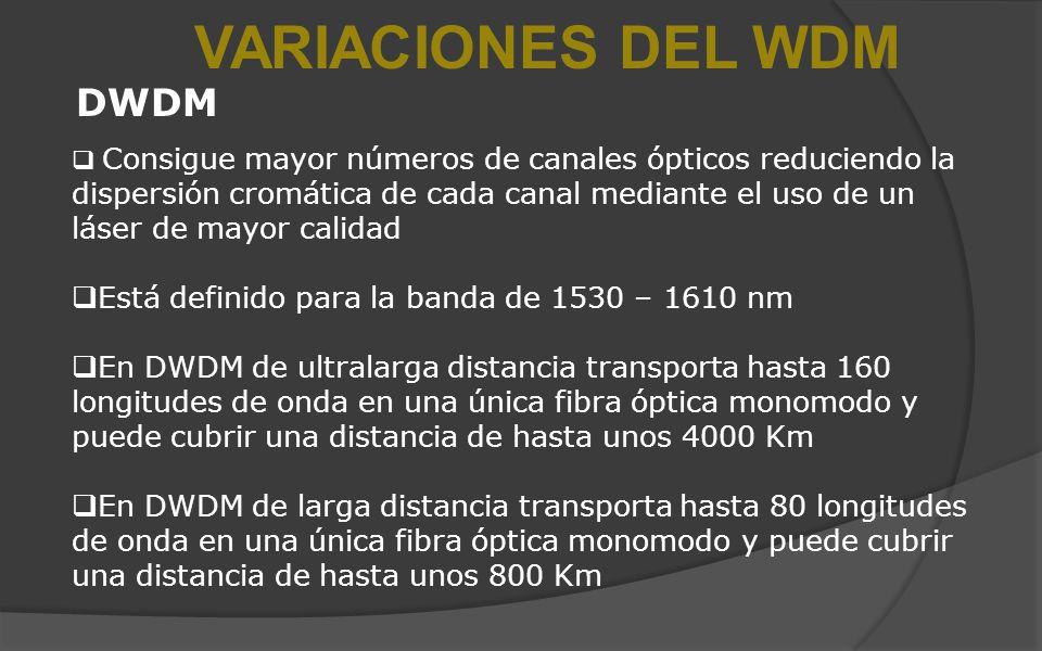 VARIACIONES DEL WDM DWDM Está definido para la banda de 1530 – 1610 nm