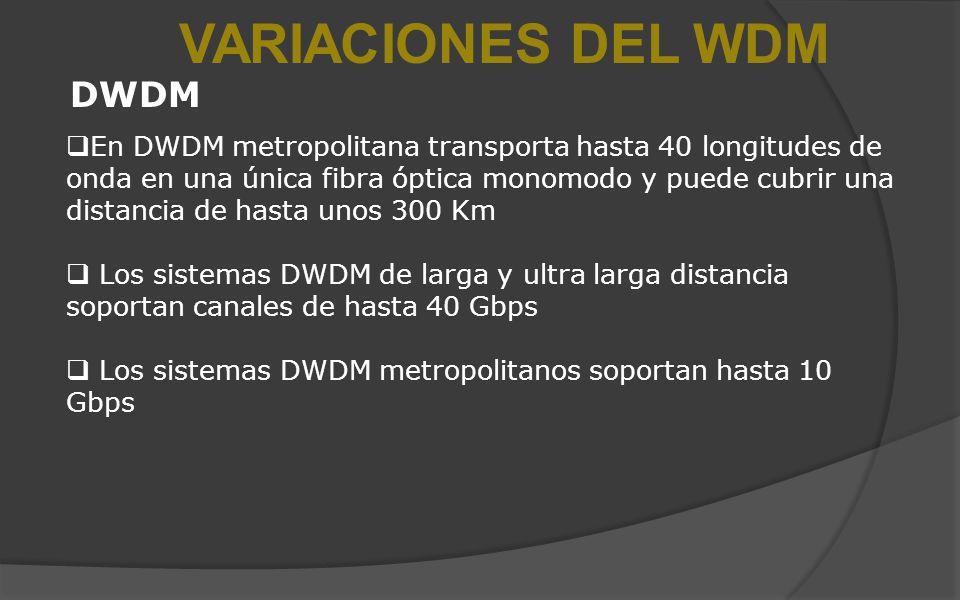 VARIACIONES DEL WDM DWDM