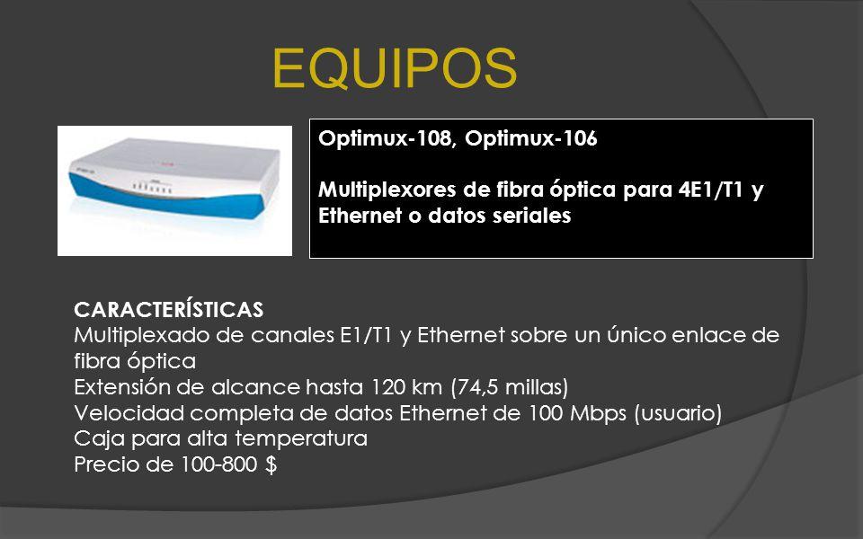 EQUIPOS Optimux-108, Optimux-106