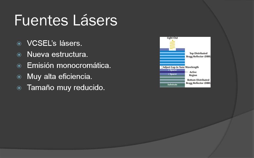 Fuentes Lásers VCSEL's lásers. Nueva estructura.