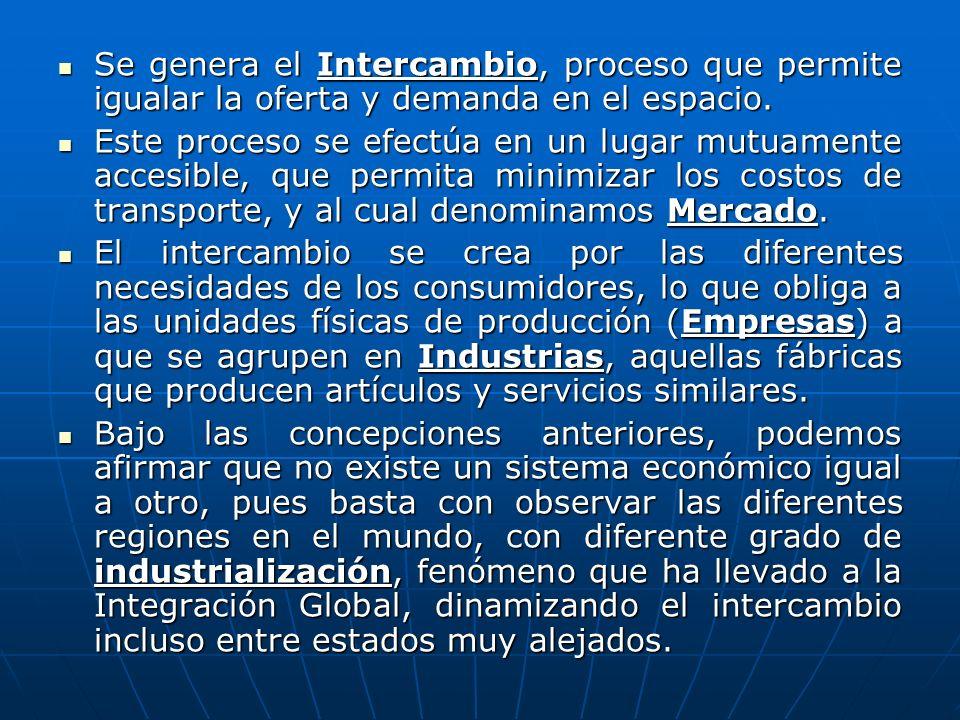 Se genera el Intercambio, proceso que permite igualar la oferta y demanda en el espacio.