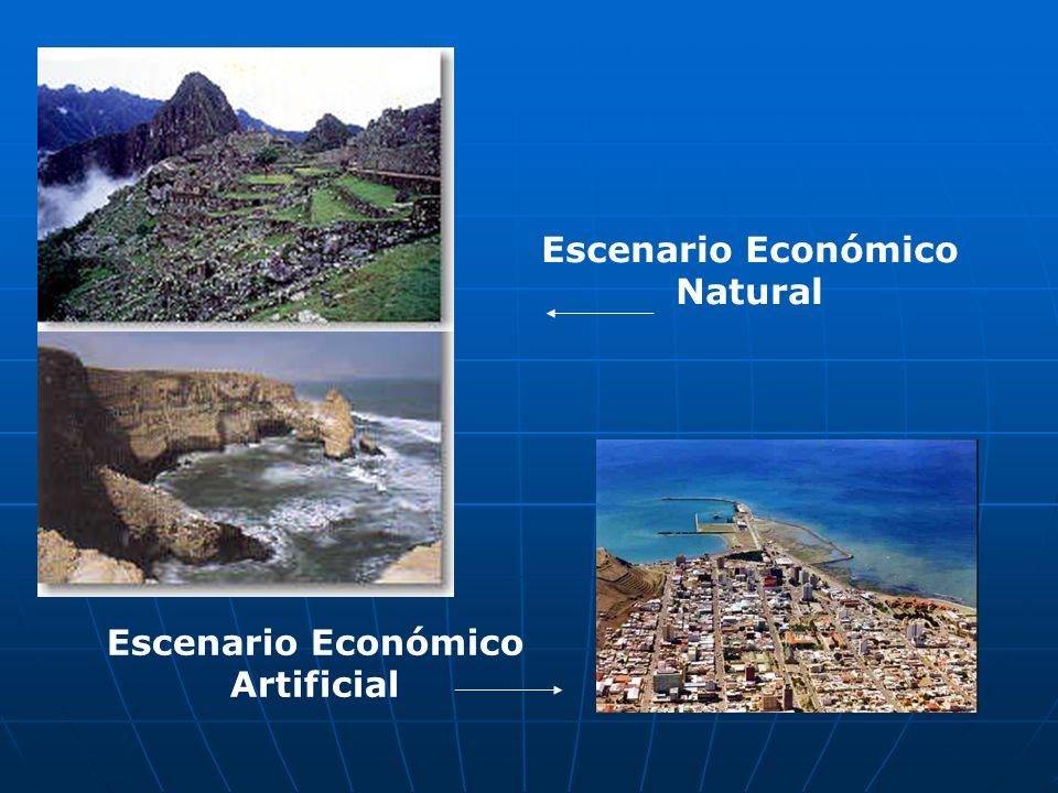 Escenario Económico Natural Escenario Económico Artificial