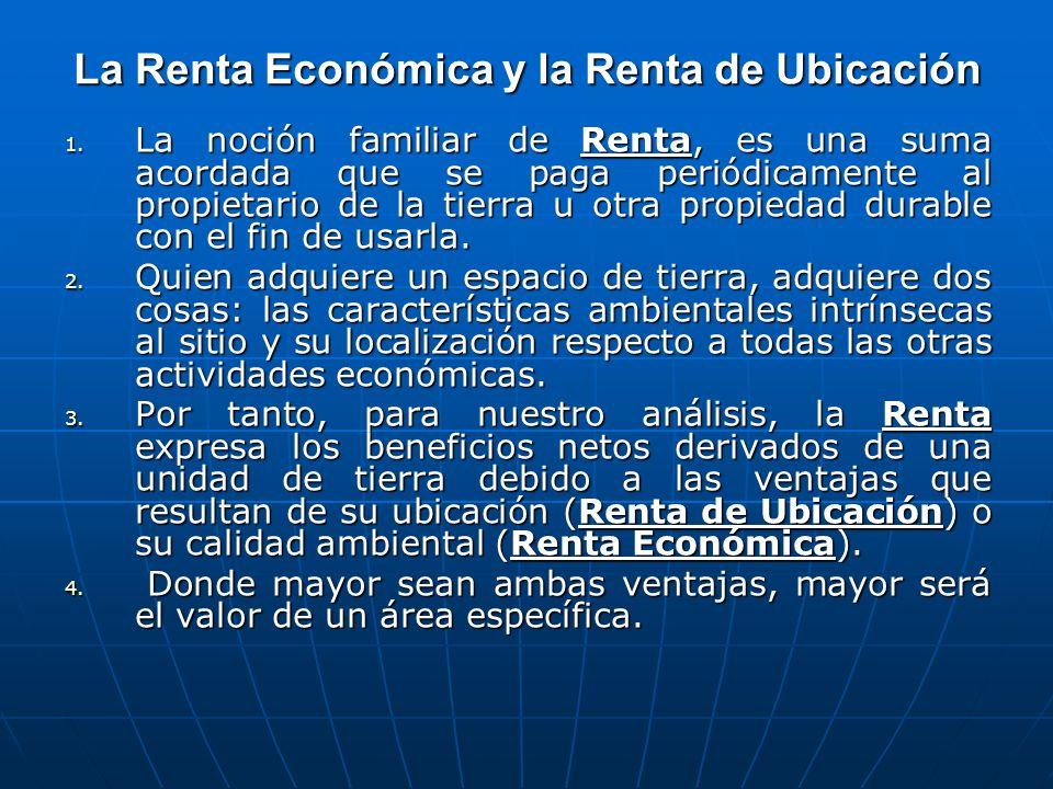 La Renta Económica y la Renta de Ubicación