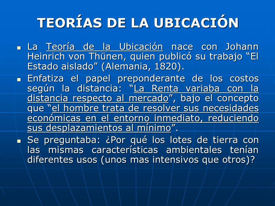 TEORÍAS DE LA UBICACIÓN