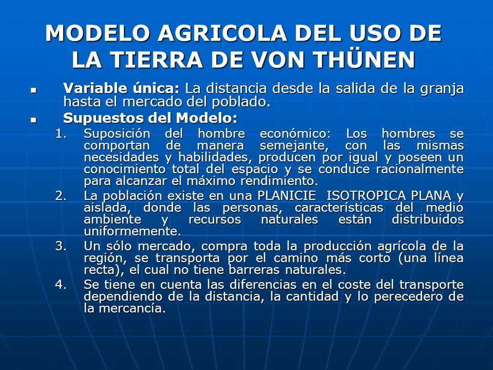 MODELO AGRICOLA DEL USO DE LA TIERRA DE VON THÜNEN