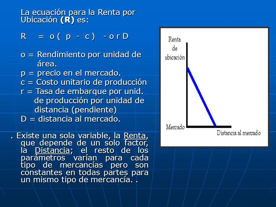 La ecuación para la Renta por Ubicación (R) es: