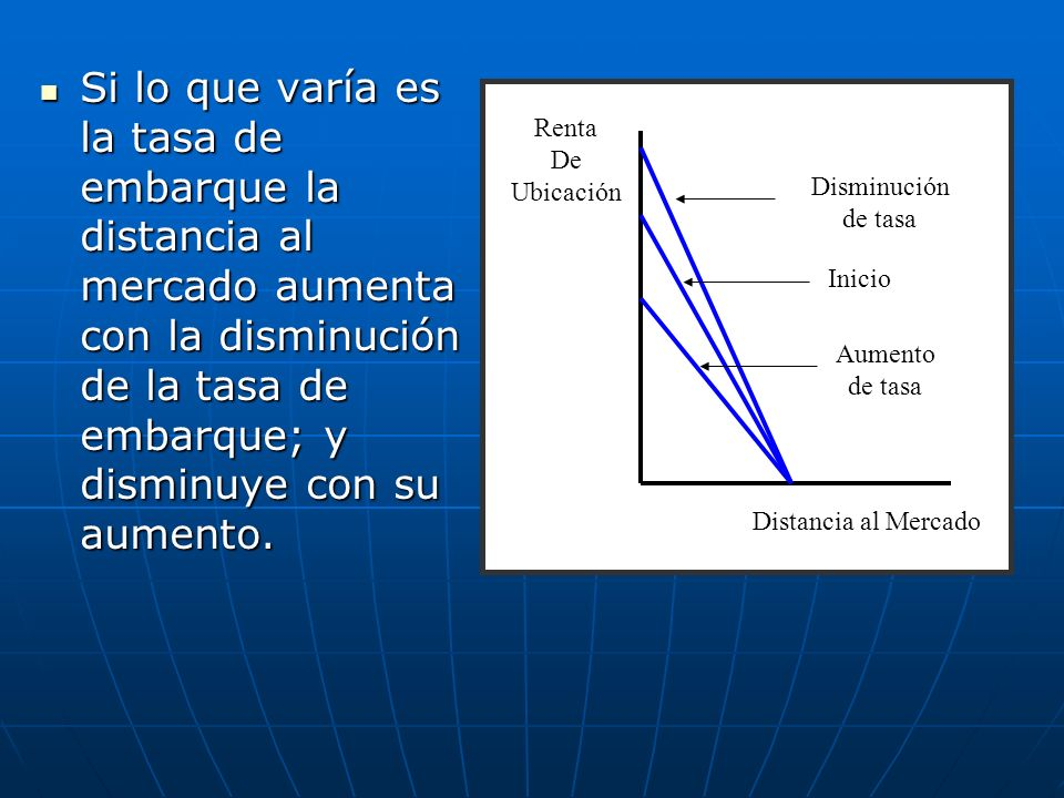 Si lo que varía es la tasa de embarque la distancia al mercado aumenta con la disminución de la tasa de embarque; y disminuye con su aumento.