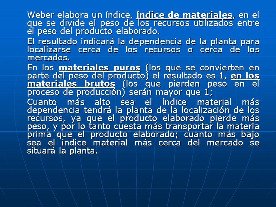 Weber elabora un índice, índice de materiales, en el que se divide el peso de los recursos utilizados entre el peso del producto elaborado.