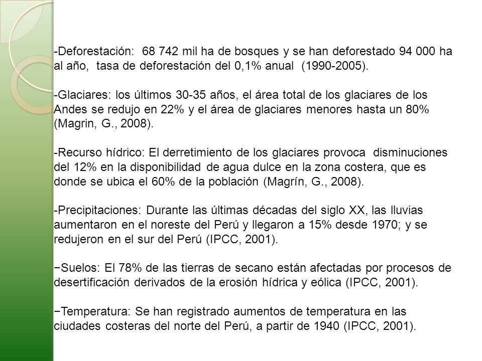-Deforestación: 68 742 mil ha de bosques y se han deforestado 94 000 ha al año, tasa de deforestación del 0,1% anual (1990-2005).