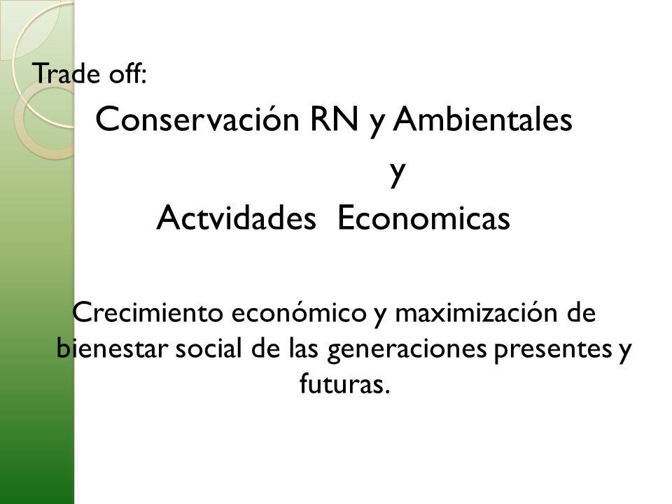 Conservación RN y Ambientales y Actvidades Economicas