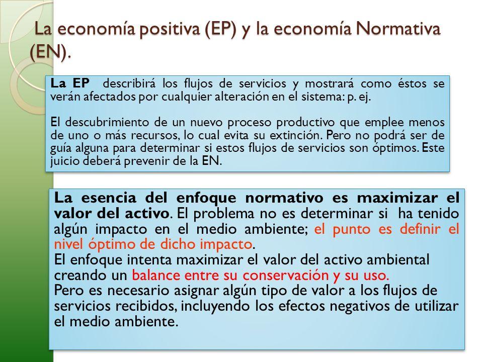La economía positiva (EP) y la economía Normativa (EN).