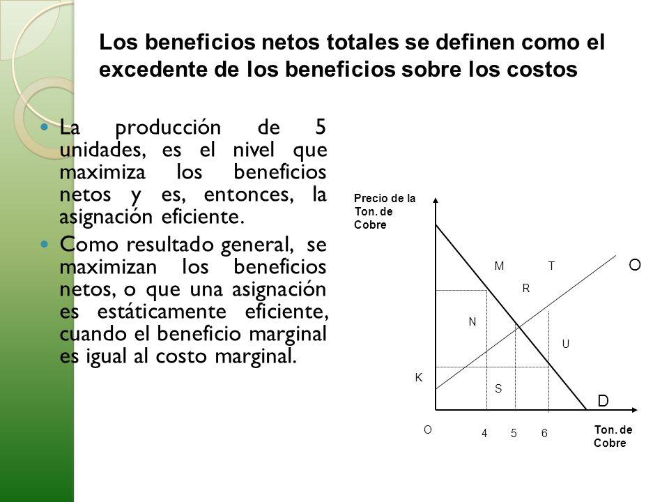 Los beneficios netos totales se definen como el excedente de los beneficios sobre los costos