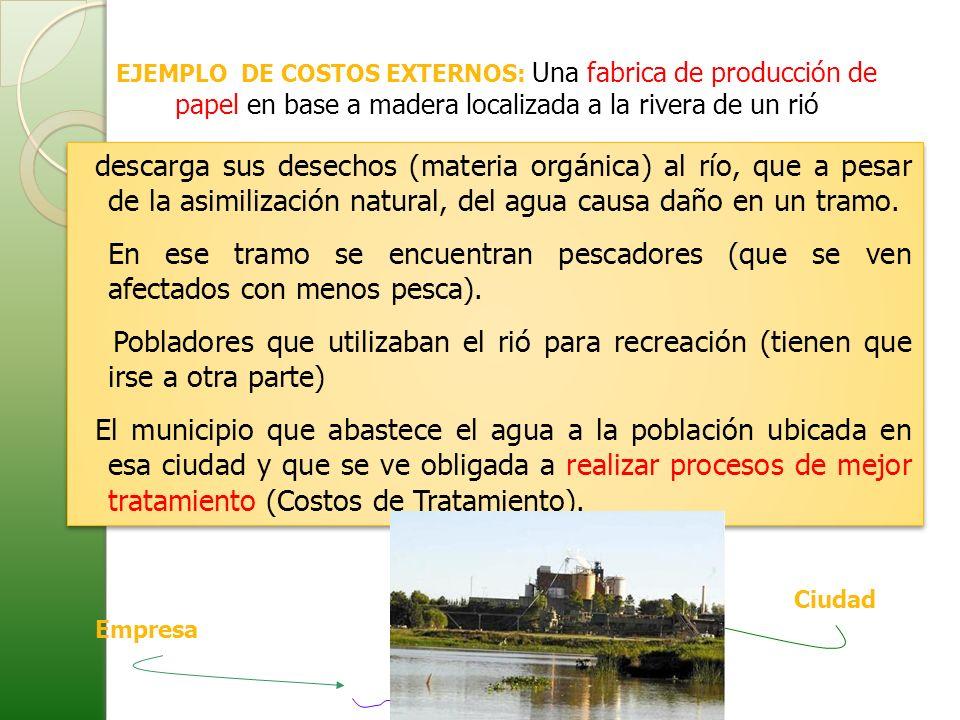 EJEMPLO DE COSTOS EXTERNOS: Una fabrica de producción de papel en base a madera localizada a la rivera de un rió