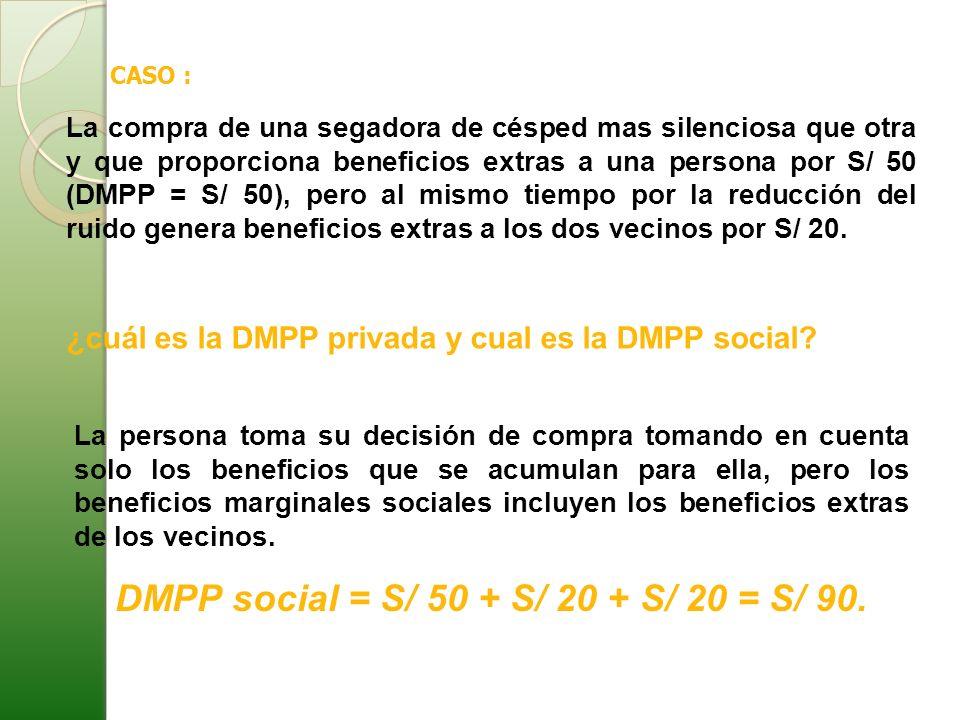 DMPP social = S/ 50 + S/ 20 + S/ 20 = S/ 90.