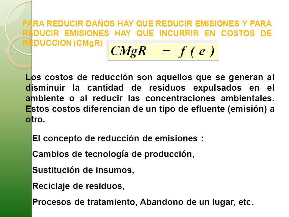 El concepto de reducción de emisiones :
