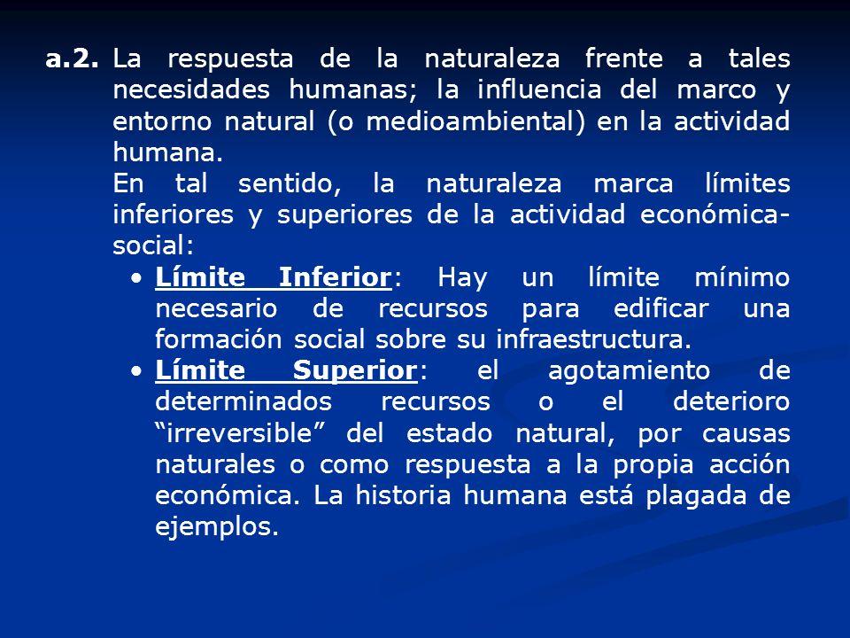 a.2. La respuesta de la naturaleza frente a tales necesidades humanas; la influencia del marco y entorno natural (o medioambiental) en la actividad humana.