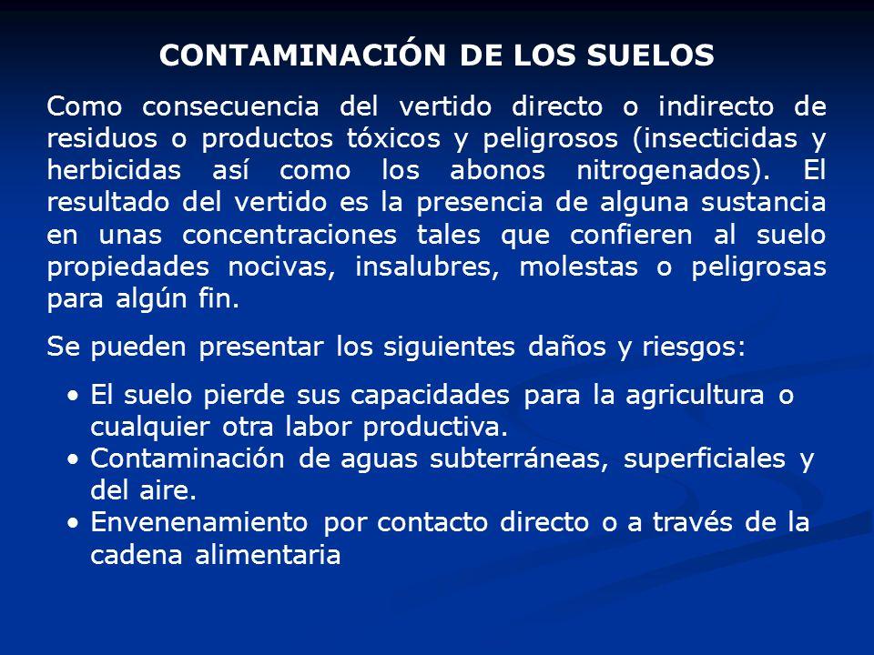 CONTAMINACIÓN DE LOS SUELOS