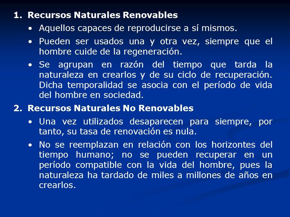 1. Recursos Naturales Renovables